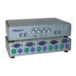 KVM Switches Manual MPC341