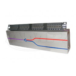 Patch Panels 1375055-2